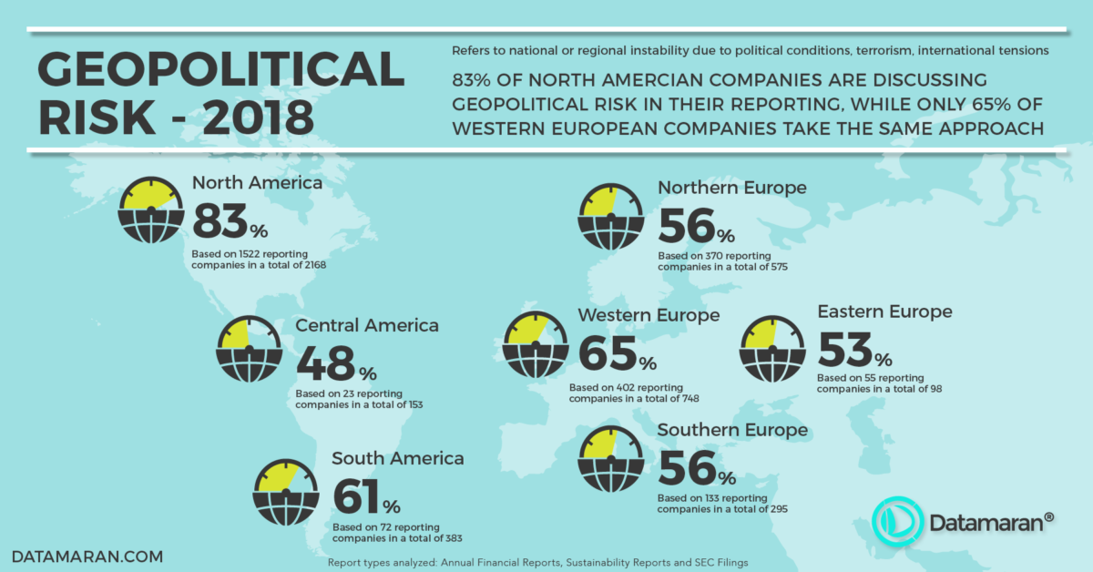 Geopolitical Risk - Insights from Datamaran