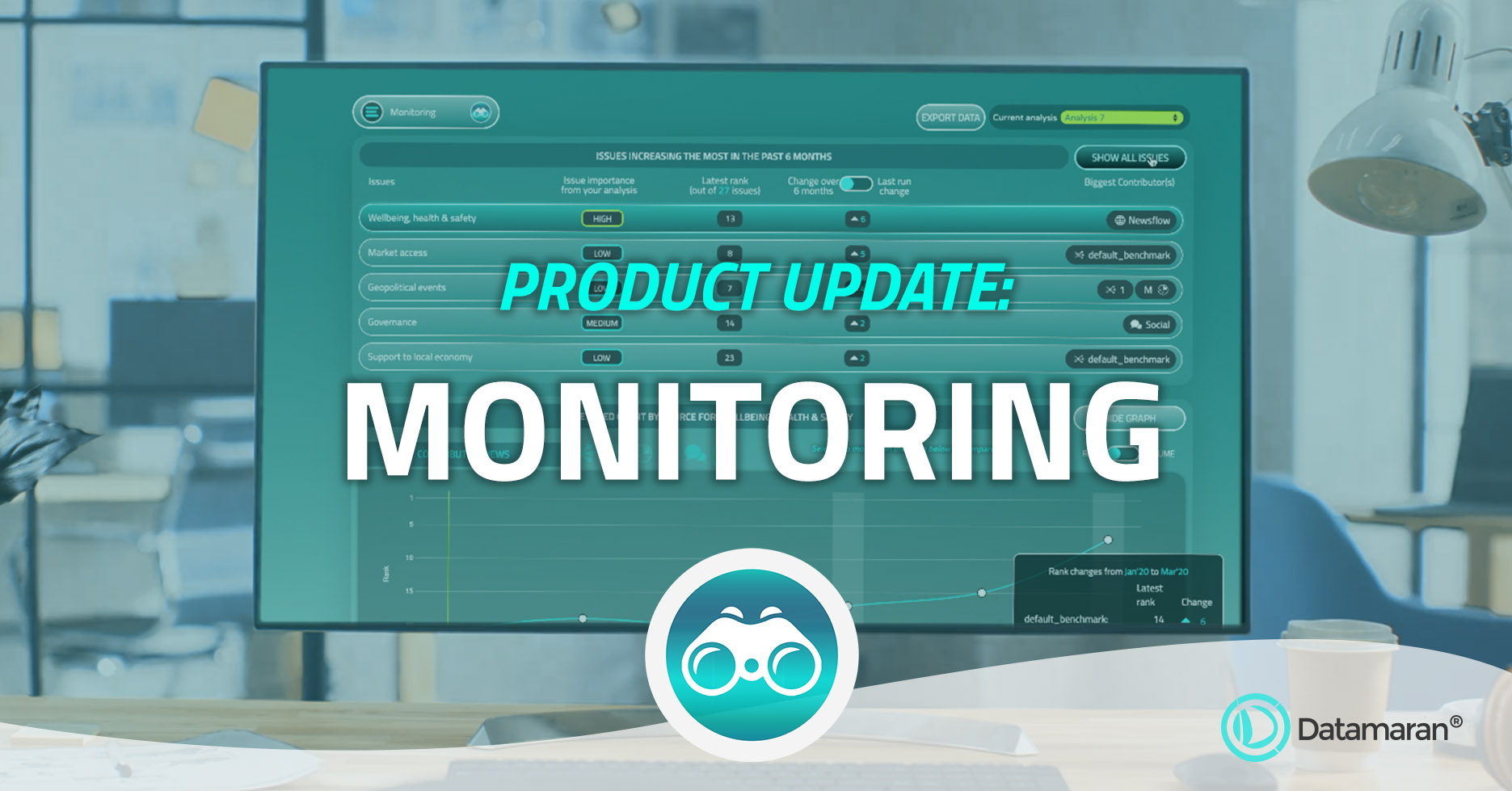 Product update | Monitoring